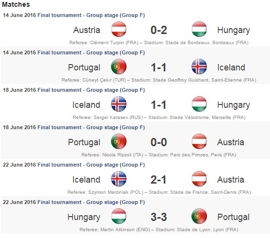 Portugal-Soccer-Euro-Matches