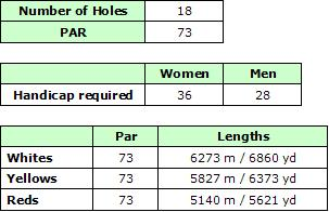Penina Golf Course Details