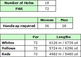 Quinta do Lago North Golf Course Details