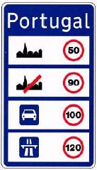 Portugal Speed Limits