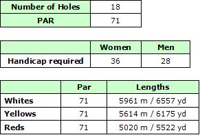 Palmares Golf Course Details