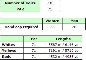 Parque da Floresta Golf Course Details