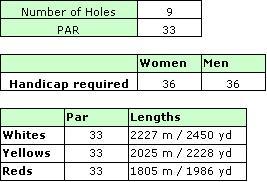 Pine Cliffs Golf Course Details