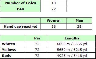 Vale do Lobo Royal Golf Course Details