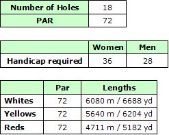 Salgados Golf Course Details