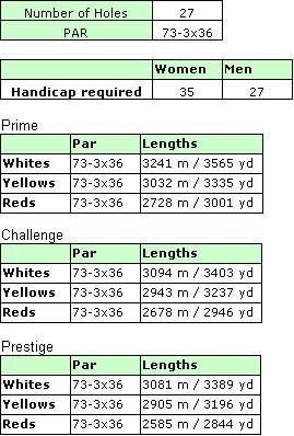 Vila Sol Golf Club Details